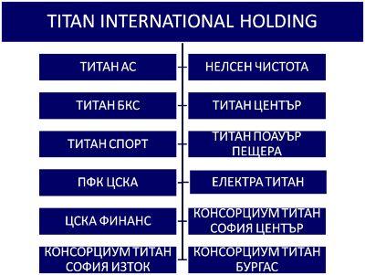 titan-structure